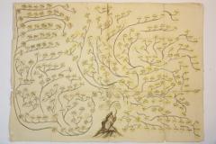 Spița de neam a vornicului Harcea întocmită în anul 1819. Sursa: Agenția Națională a Arhivelor, DGAN, F. 220, inv. 2, dos. 1400